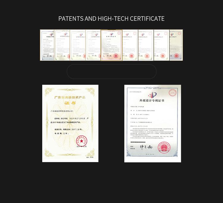 Meritis, Honors and Patents of GEMEGA Air Purifiers