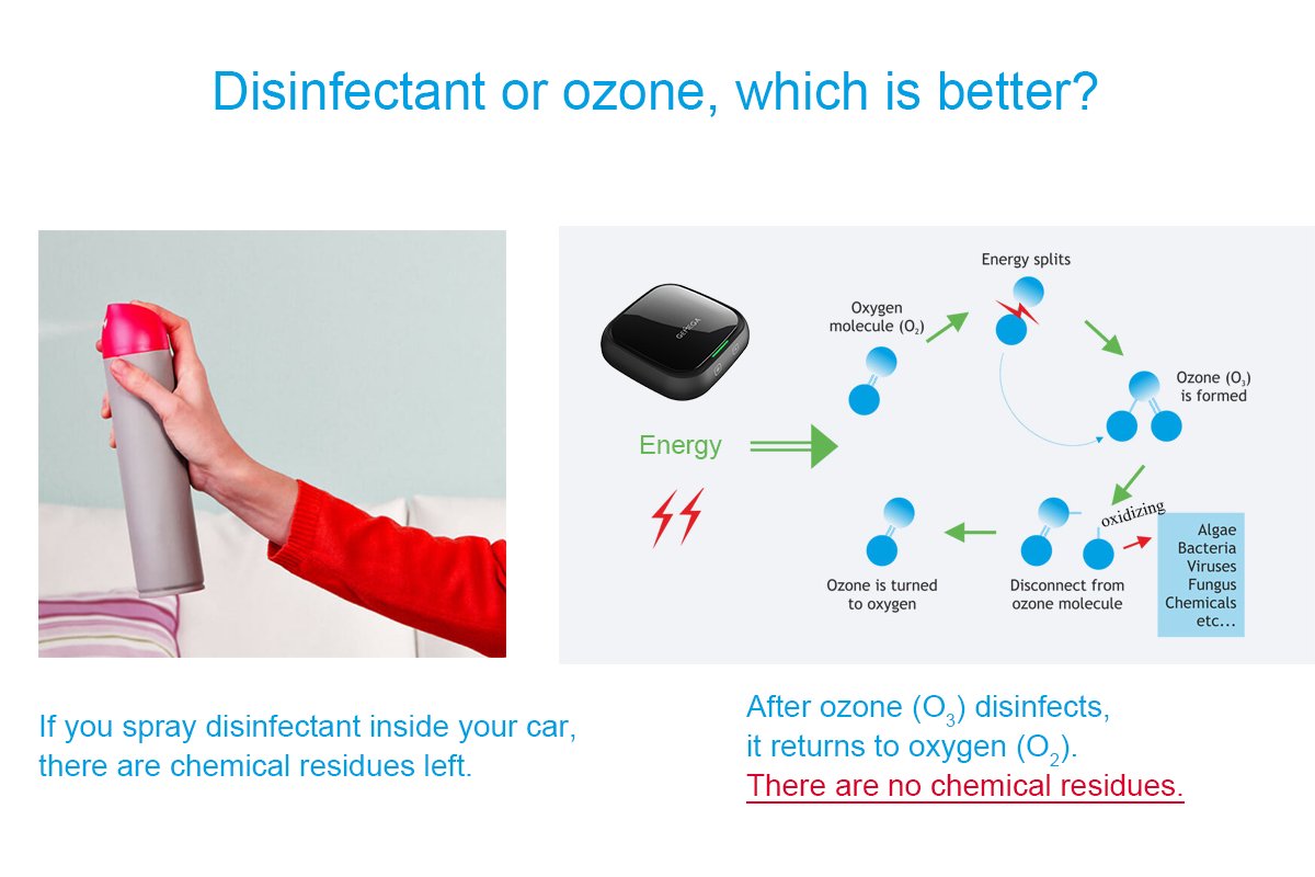 Disinfectant or ozone, which is better?